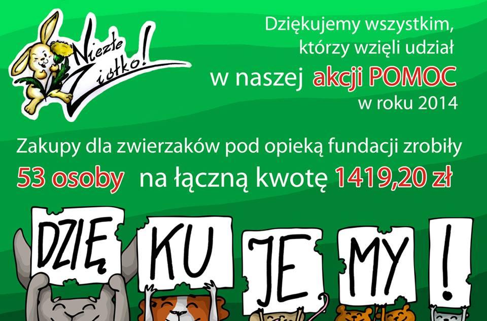 Pomoc gryzoniom - Niezłe Ziółko, Fundacja Królewska, Viva Gryzonie, SPK, SPŚM